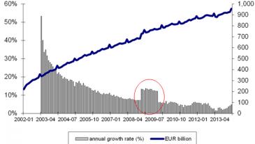 Euro-Bargeld